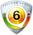 tellows Score 6 zu 0891247111392