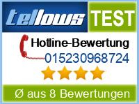 tellows Bewertung 015230968724