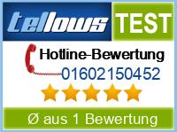 tellows Bewertung 01602150452