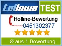 tellows Bewertung 0451302377