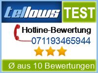 tellows Bewertung 071193465944