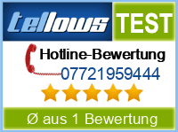 tellows Bewertung 07721959444
