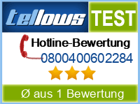 tellows Bewertung 0800400602284